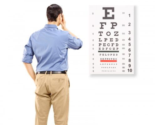 Eye Vision Test | Shinagawa LASIK Blog